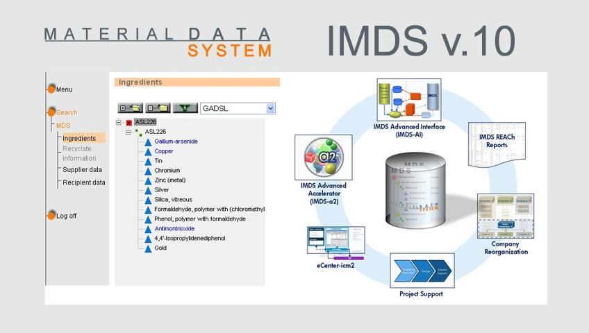 Lee más sobre el artículo IMDS